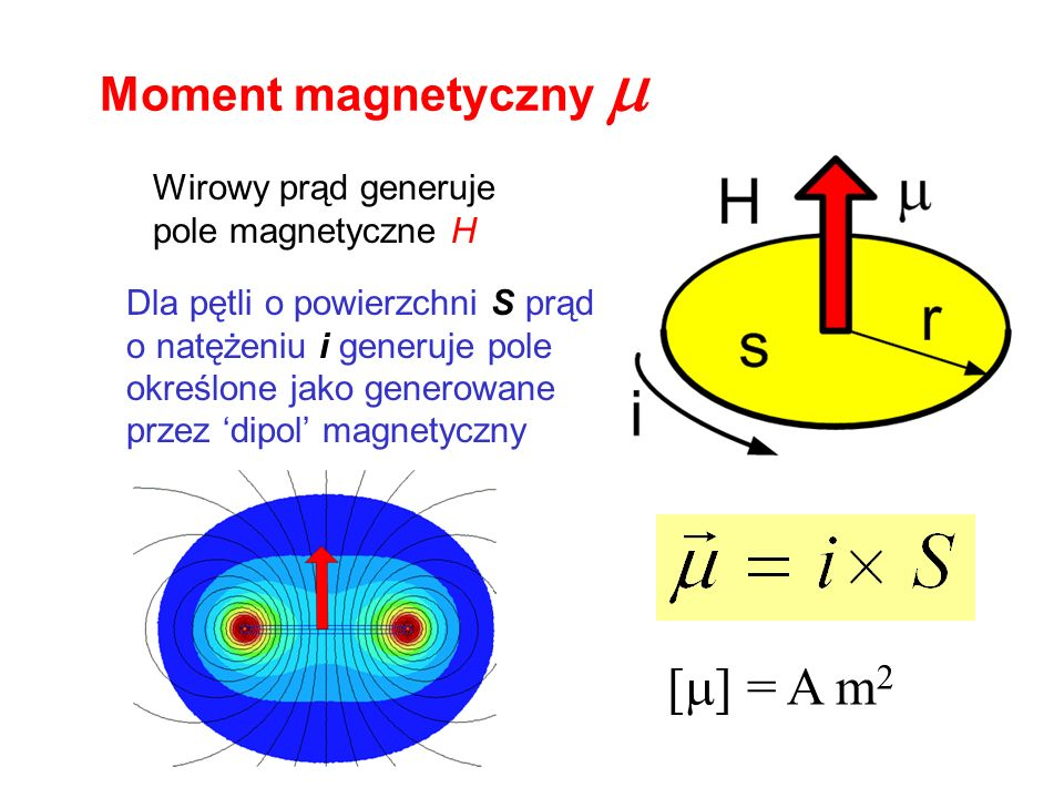 [m] = A m2 Moment magnetyczny m